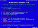 steiner s model of a group team