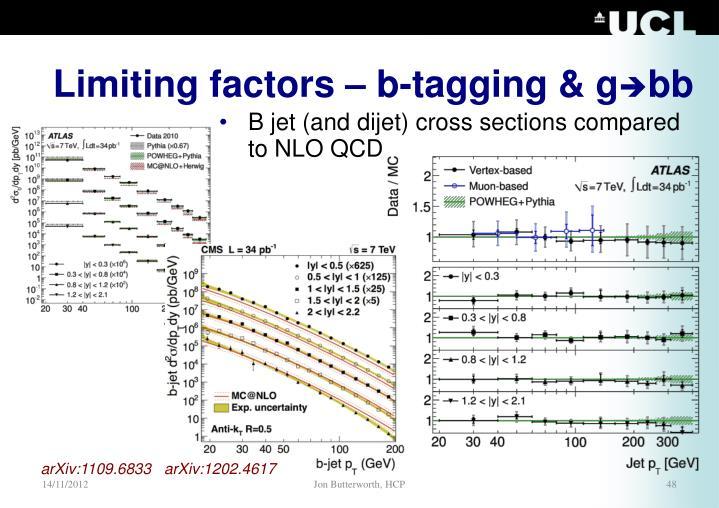 Limiting factors – b-tagging &