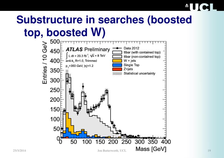 Substructure in searches (boosted top, boosted