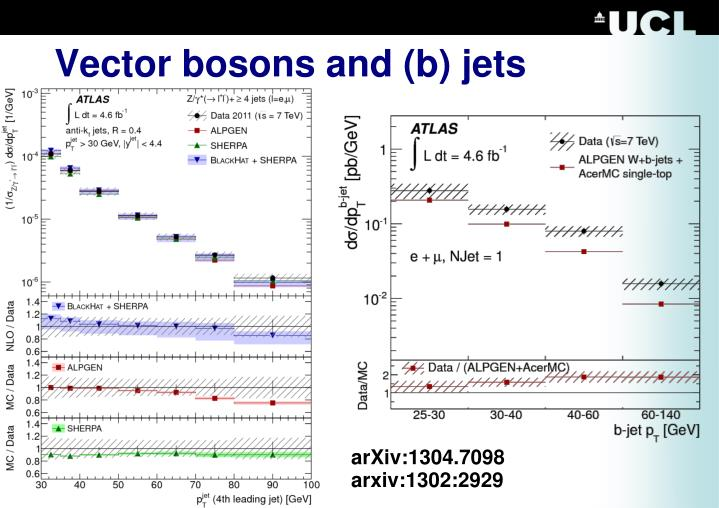 Vector bosons and (b) jets