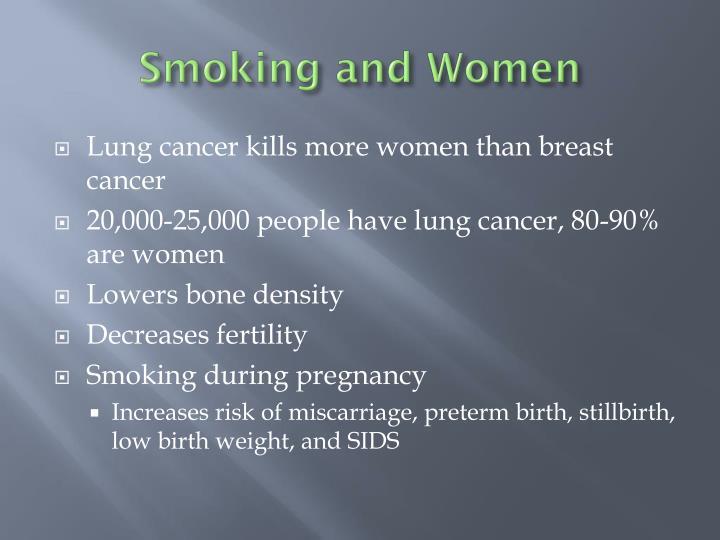 Smoking and Women