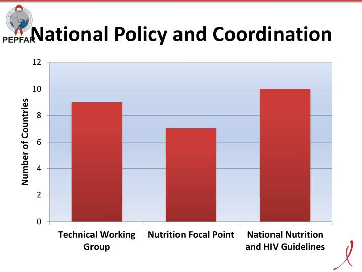 National Policy and Coordination