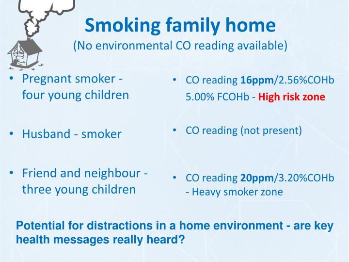 Smoking family home no environmental co reading available