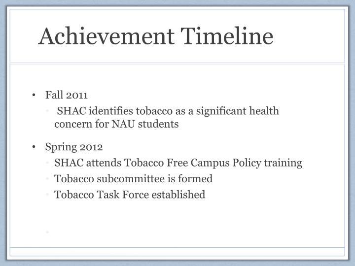 Achievement Timeline