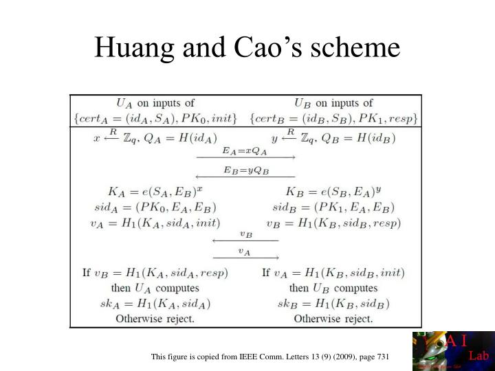 Huang and Cao's