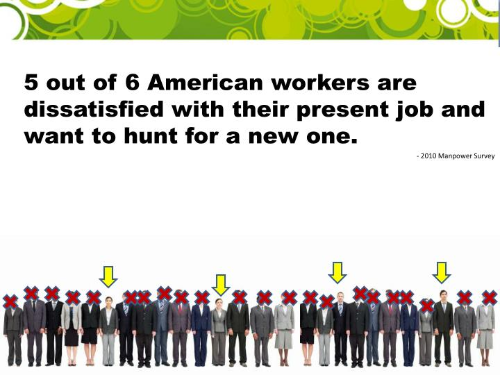 5 out of 6 American workers are dissatisfied with their present job and want to hunt for a new one.