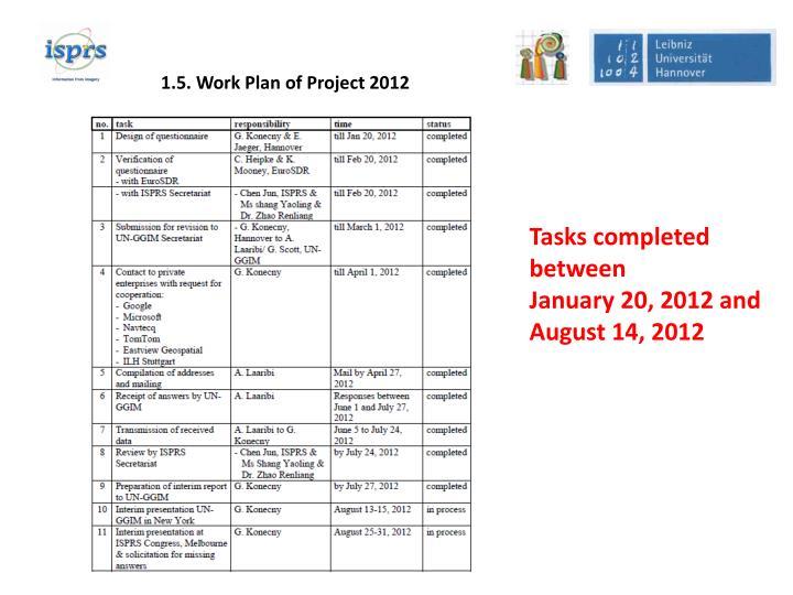 1.5. Work Plan