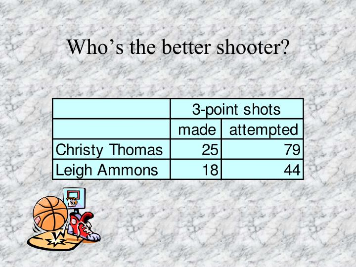 Who's the better shooter?