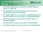 current workflow of c move service1