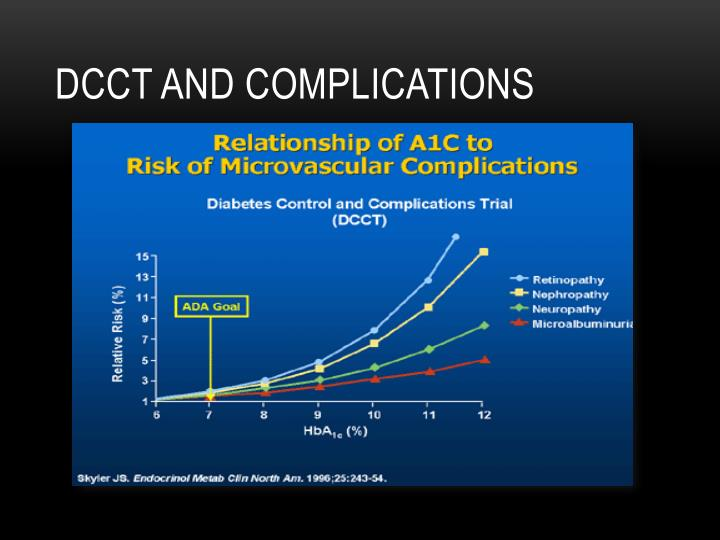 DCCT and complications