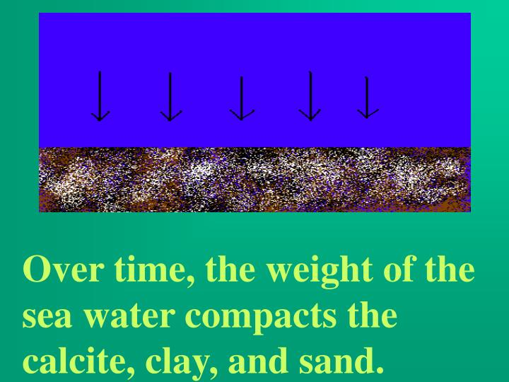 Over time, the weight of the sea water compacts the calcite, clay, and sand.
