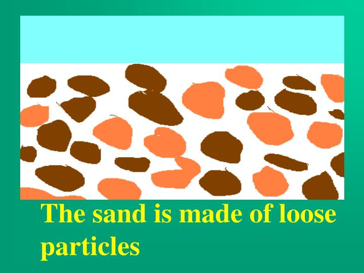 The sand is made of loose particles