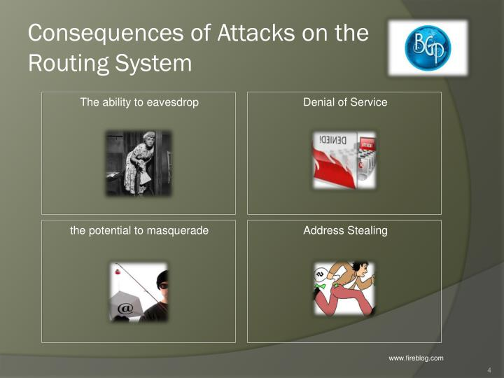 Consequences of Attacks on the Routing System