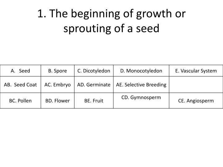 1 the beginning of growth or sprouting of a seed