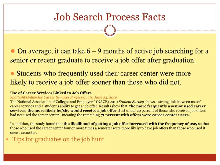 Job search process facts
