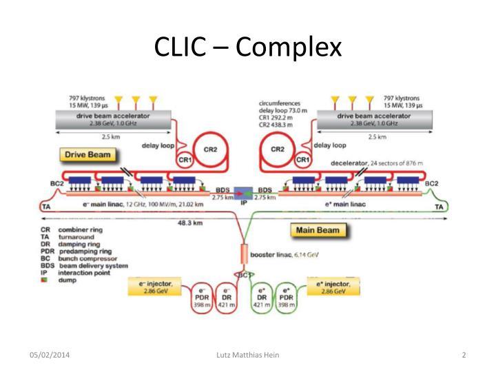 Clic complex