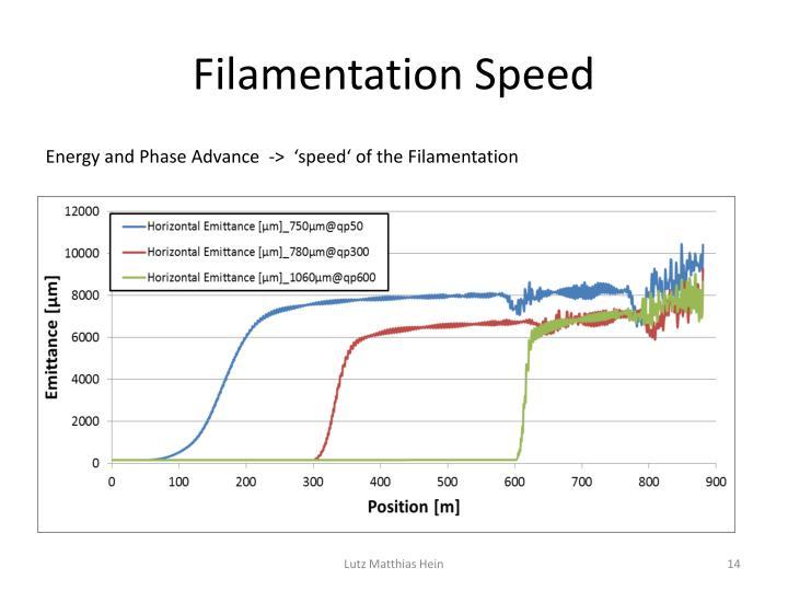 Filamentation Speed