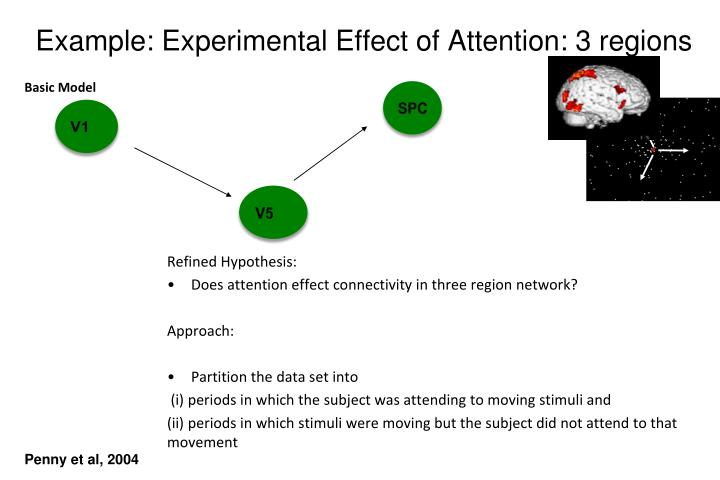 Example: Experimental Effect of Attention: 3 regions