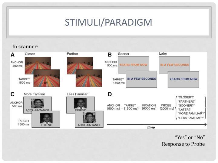 Stimuli paradigm