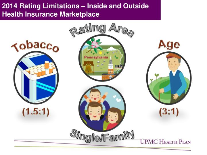 2014 rating limitations inside and outside health insurance marketplace