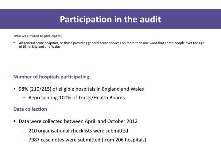 Participation in the audit