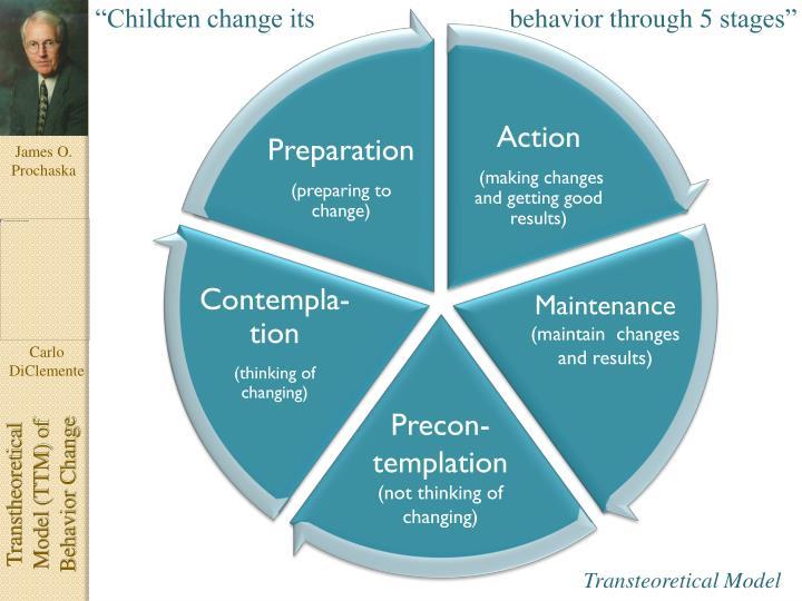 """""""Children change its  behavior"""