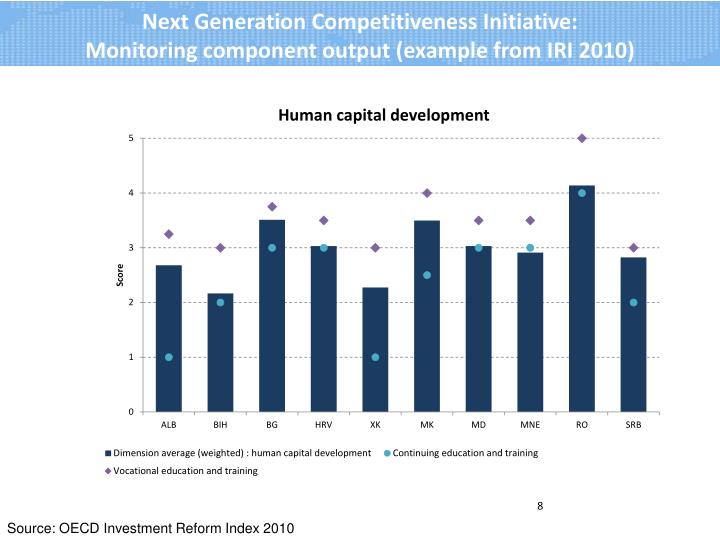 Next Generation Competitiveness Initiative: