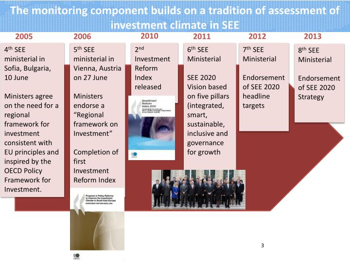 The monitoring component builds on a tradition of assessment of investment climate in SEE