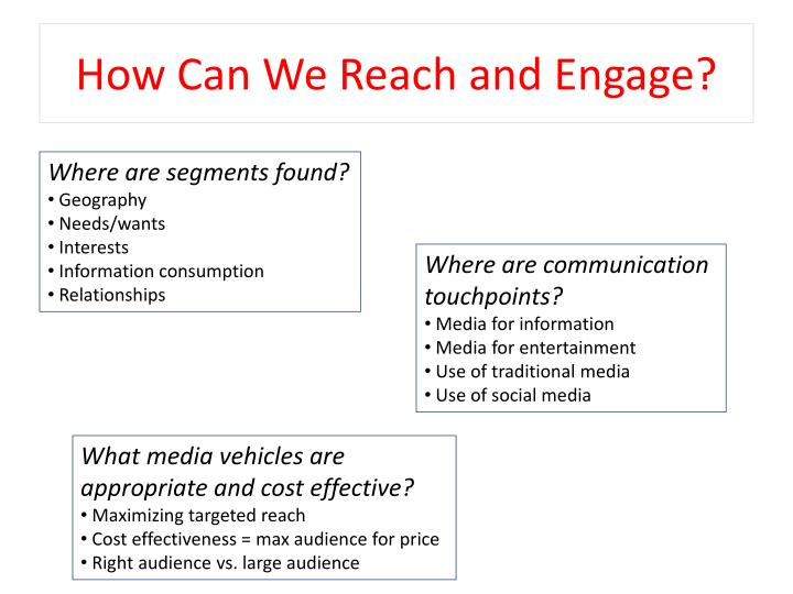 How Can We Reach and Engage?