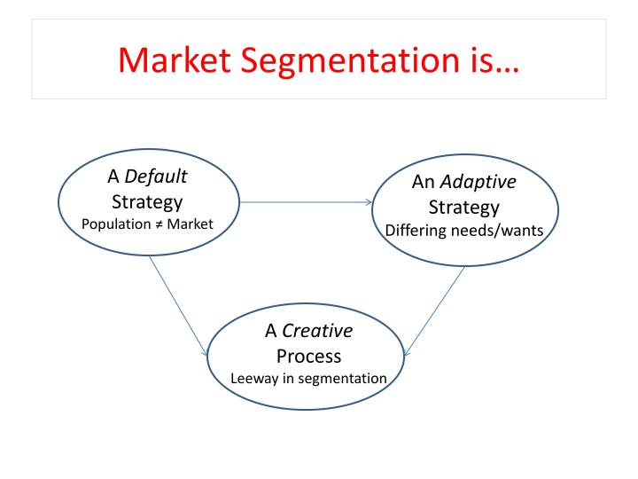 Market Segmentation is…