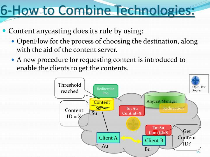 6-How to Combine Technologies: