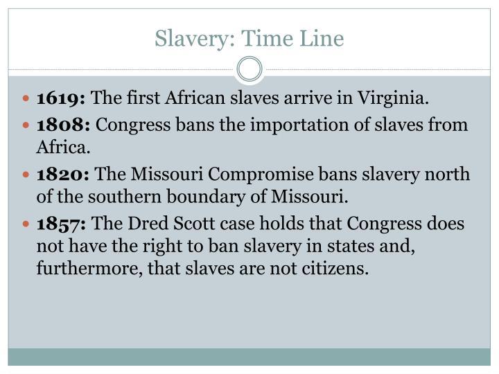 Slavery: Time Line