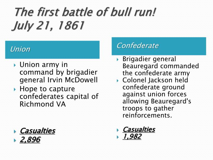 The first battle of bull run!
