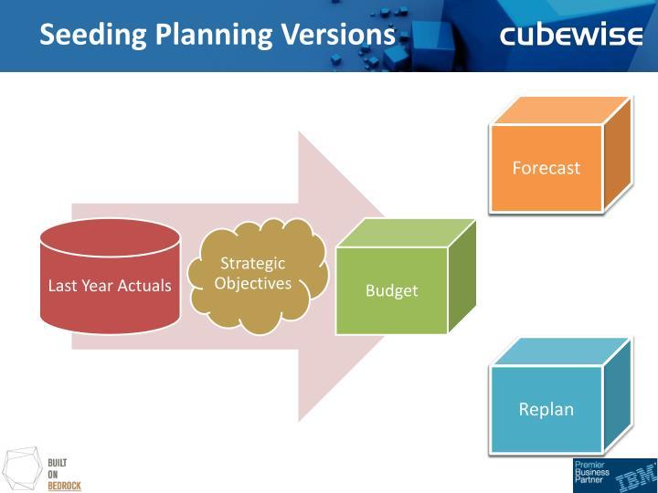 Seeding Planning Versions