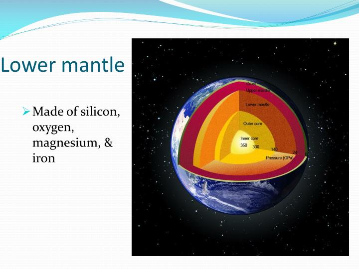 Lower mantle