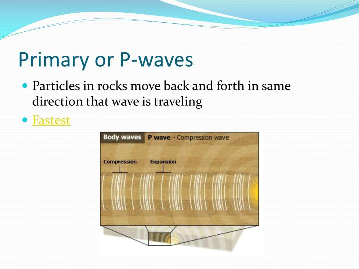 Primary or P-waves