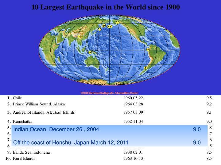 Indian Ocean  December 26 , 2004