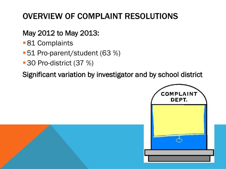 Overview of complaint resolutions
