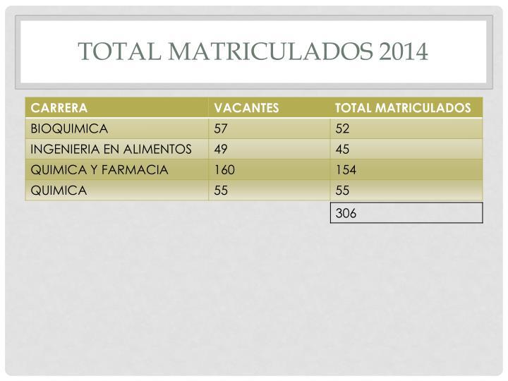 TOTAL MATRICULADOS 2014