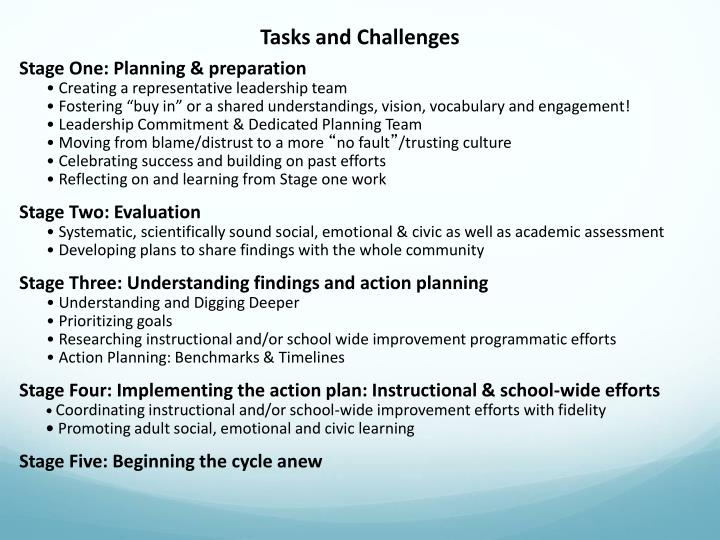 Tasks and Challenges