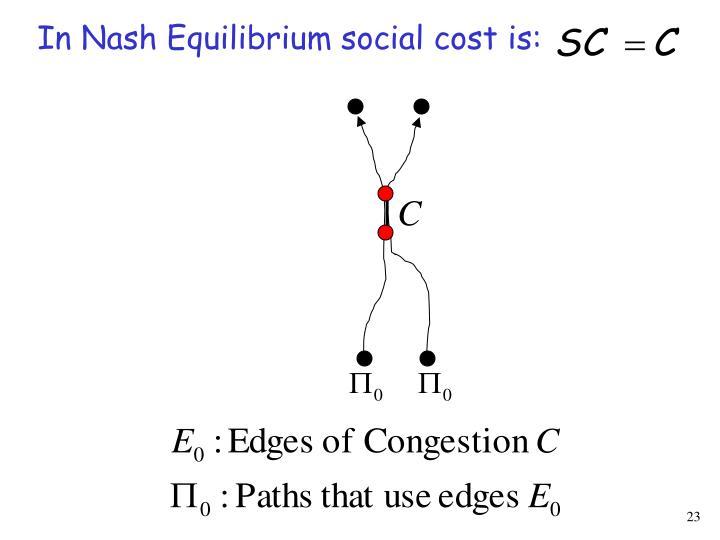 In Nash Equilibrium