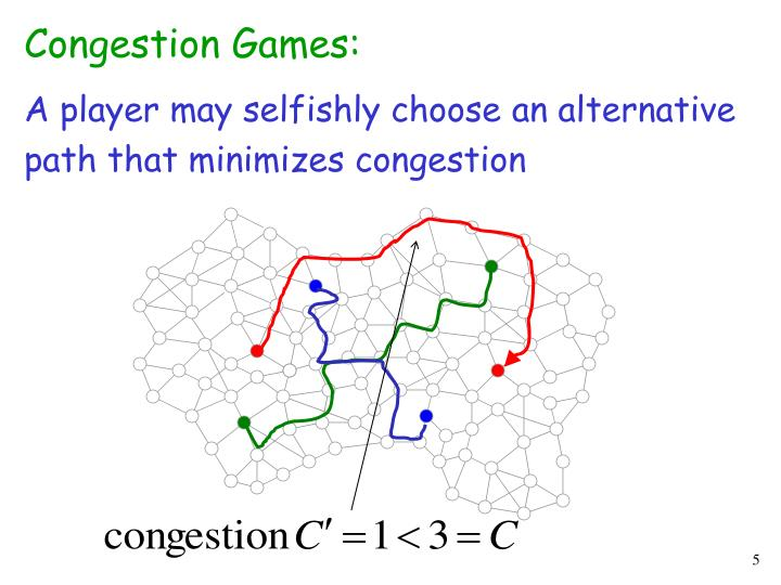 Congestion Games:
