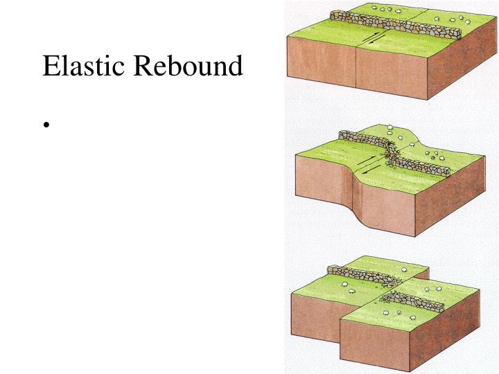 Elastic rebound