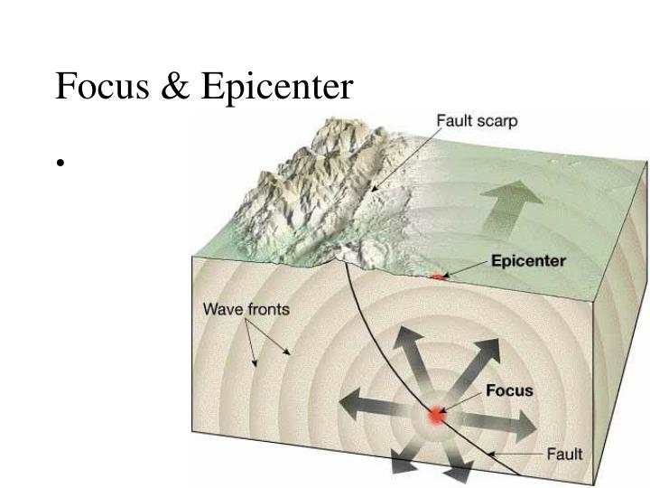 Focus & Epicenter