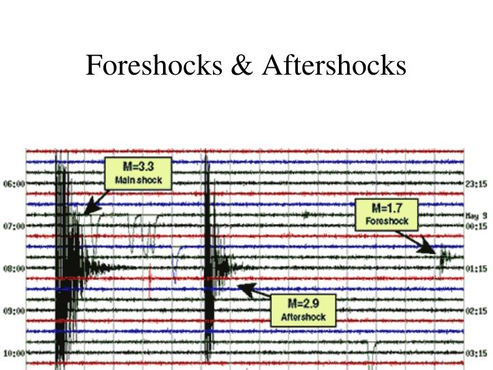 Foreshocks & Aftershocks