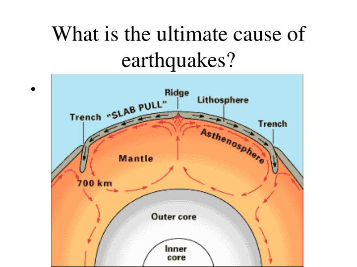 What is the ultimate cause of earthquakes?