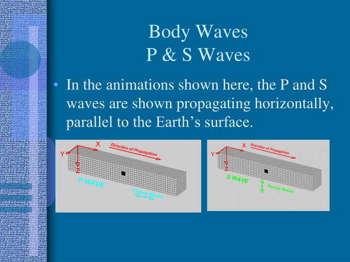 Body Waves