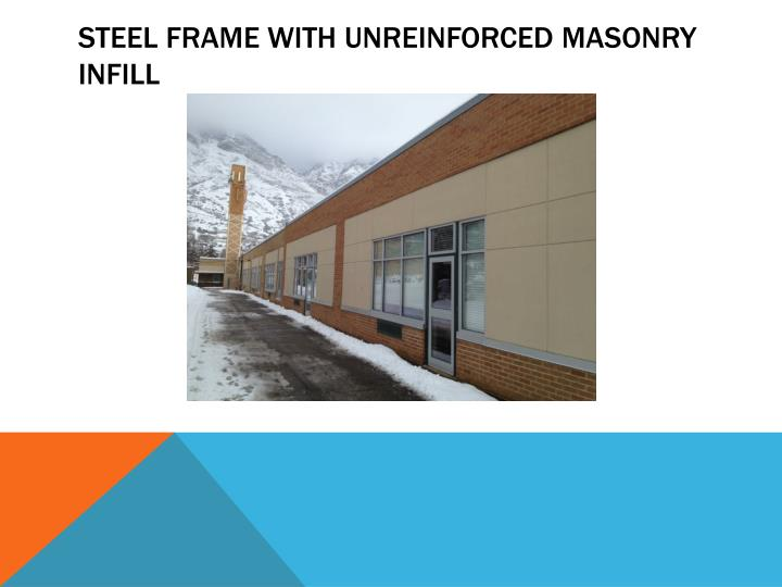 Steel Frame with unreinforced Masonry Infill