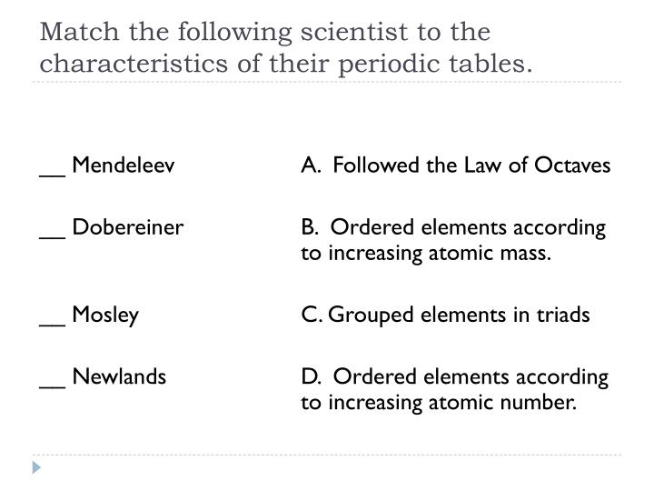 Match the following scientist to the characteristics of their periodic tables