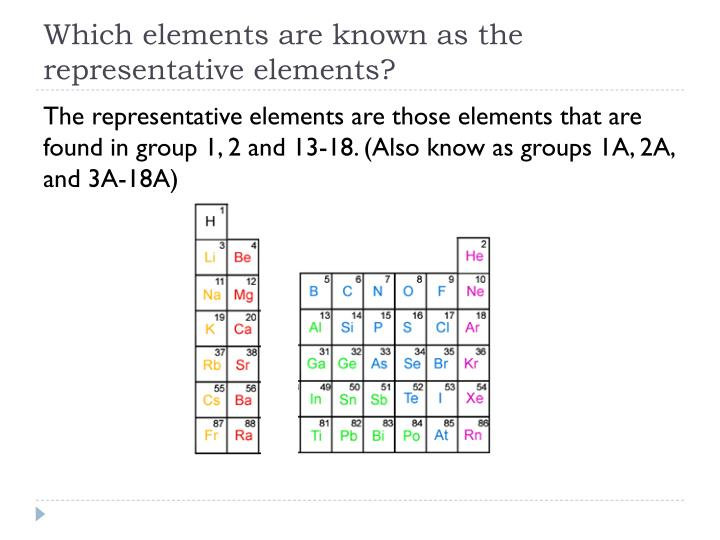 Which elements are known as the representative elements?